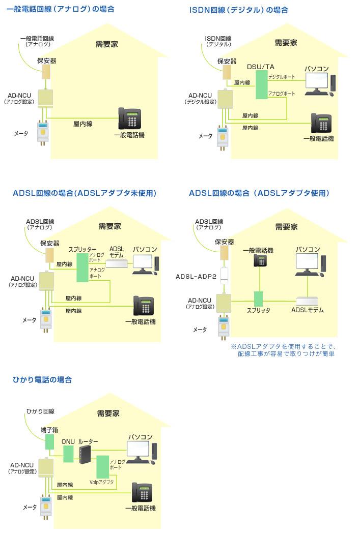 adr_ncu_system.jpg