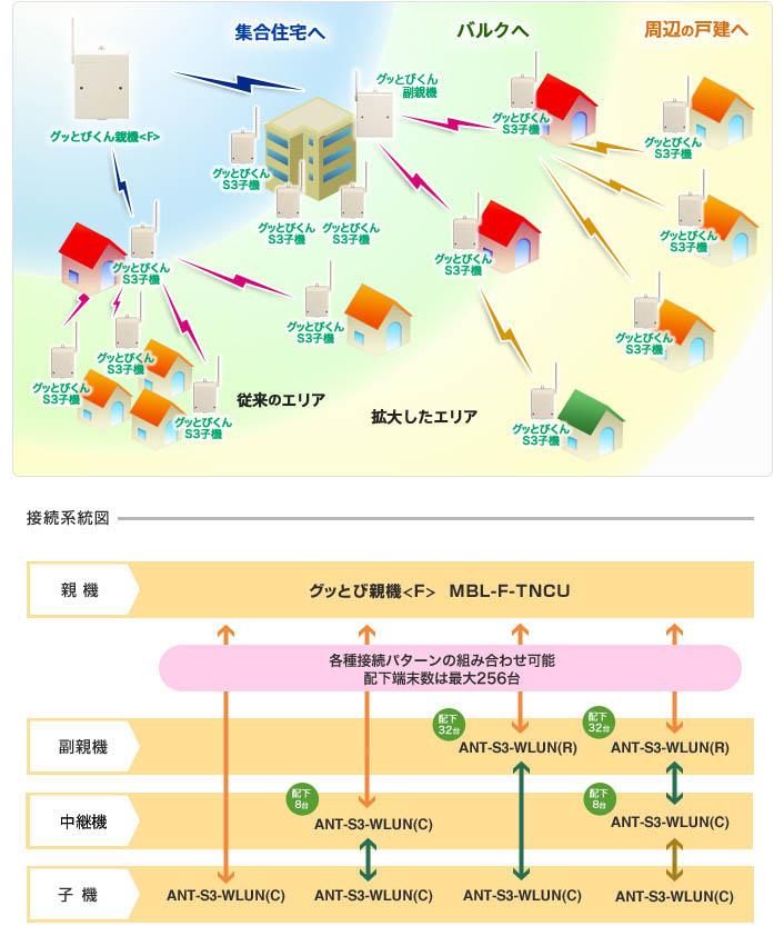 guttobi_f_system.jpg